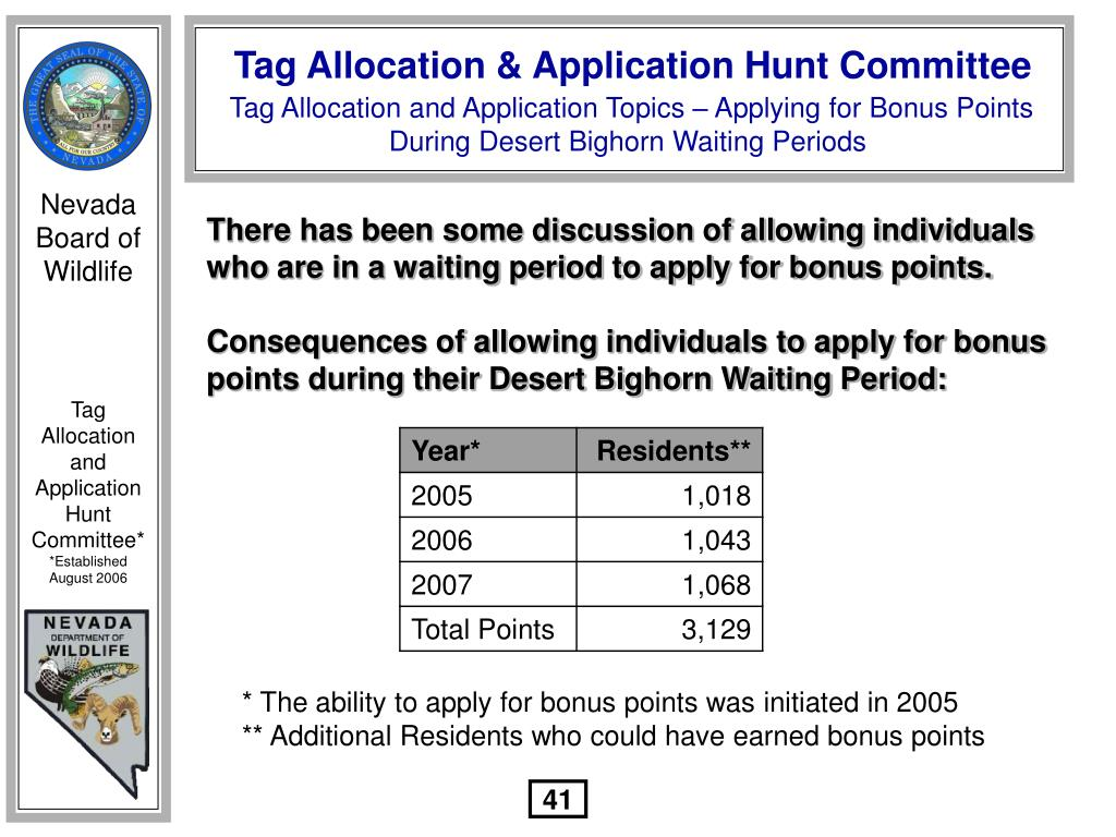 There has been some discussion of allowing individuals who are in a waiting period to apply for bonus points.