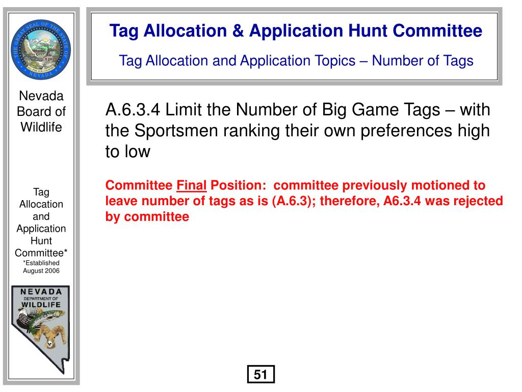 A.6.3.4 Limit the Number of Big Game Tags – with the Sportsmen ranking their own preferences high to low