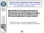 tag allocation and application topics single tag species concurrent tags draw order issues