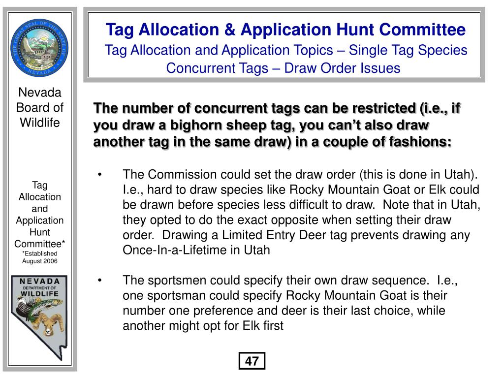 The number of concurrent tags can be restricted (i.e., if you draw a bighorn sheep tag, you can't also draw another tag in the same draw) in a couple of fashions: