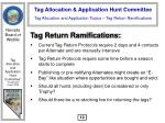 tag allocation and application topics tag return ramifications