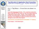 tag allocation and application topics tag return ramifications22