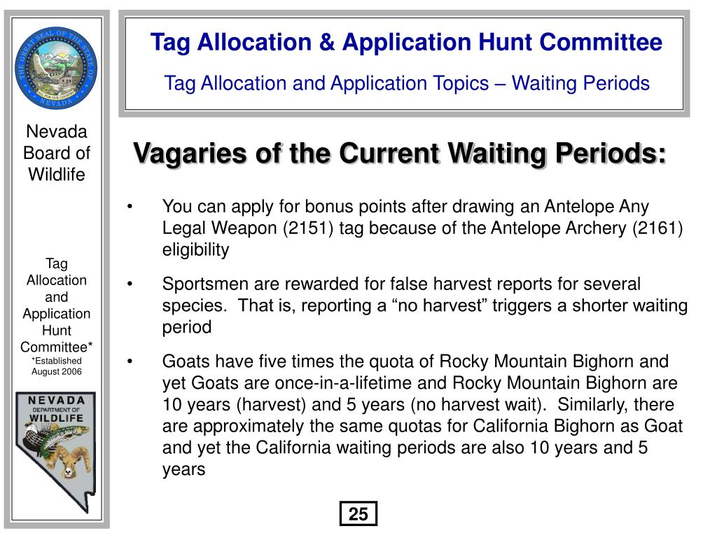 Vagaries of the Current Waiting Periods: