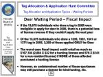 tag allocation and application topics waiting periods34