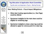 tag allocation and application topics waiting periods35