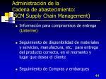 administraci n de la cadena de abastecimiento scm supply chain management