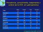 prevalencia conocimiento tratamiento y control de la hta en latinoam rica