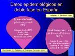datos epidemiol gicos en doble fase en espa a