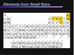 elements from small stars