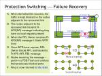 protection switching failure recovery