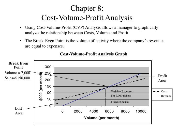 chapter 8 cost volume profit analysis n.