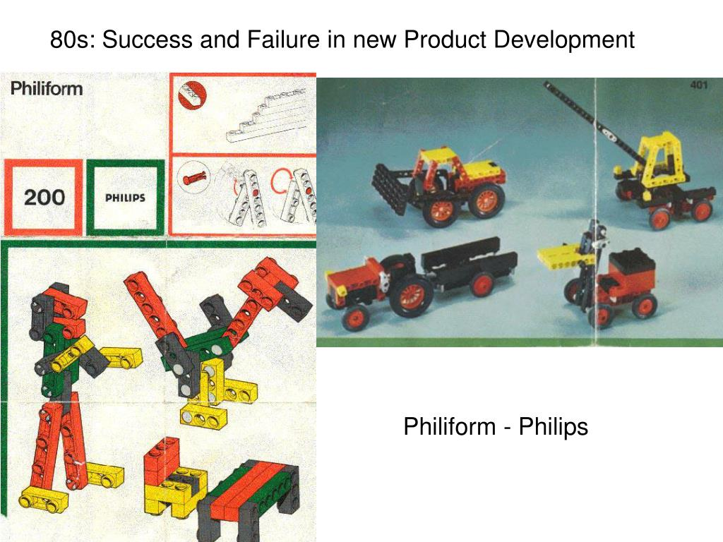 80s: Success and Failure in new Product Development