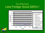 the jota trend less foreign scout qso s