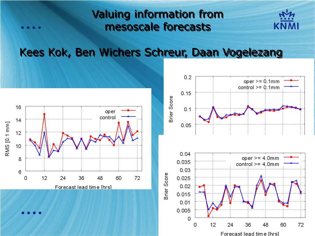 Valuing information from