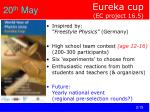 eureka cup ec project 16 5