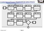 levantamiento de procesos transporte de carga pesada