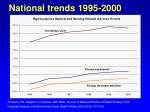 national trends 1995 20001