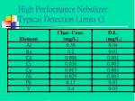 high performance nebulizer typical detection limits 3