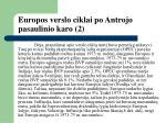 europos verslo ciklai po antrojo pasaulinio karo 2
