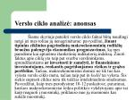 verslo ciklo analiz anonsas