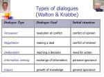 types of dialogues walton krabbe