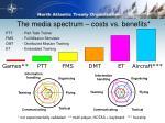 the media spectrum costs vs benefits