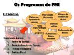 os programas do fmi7