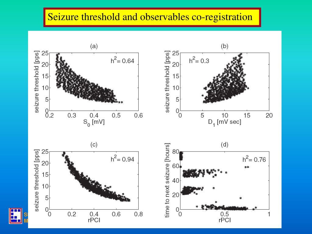 Seizure threshold and observables co-registration