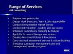 range of services hr consulting