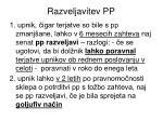 razveljavitev pp