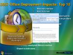 2007 office deployment impacts top 10