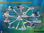 bdd 2007 solution accelerator