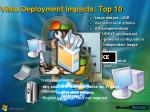 vista deployment impacts top 10