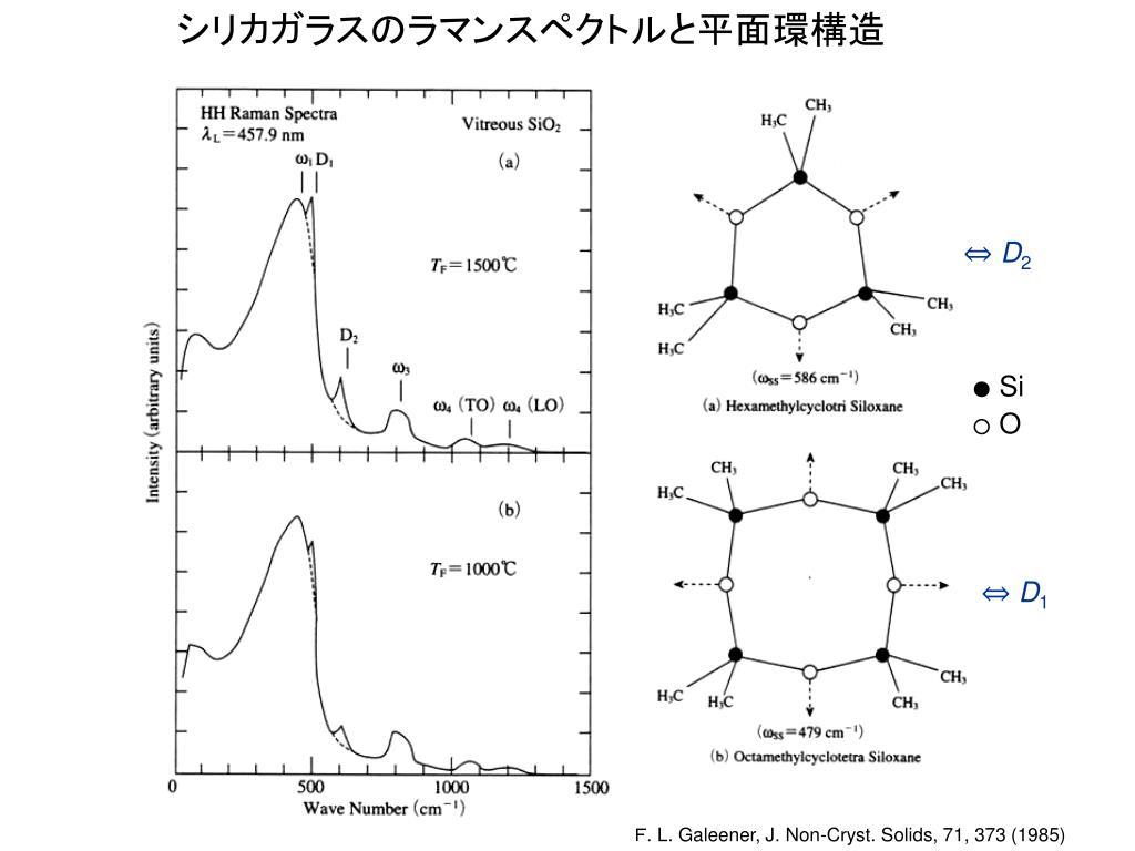 PPT - シリカガラスの熱的性質 I...