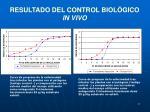 resultado del control biol gico in vivo