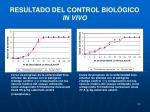 resultado del control biol gico in vivo1