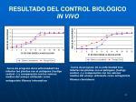 resultado del control biol gico in vivo4