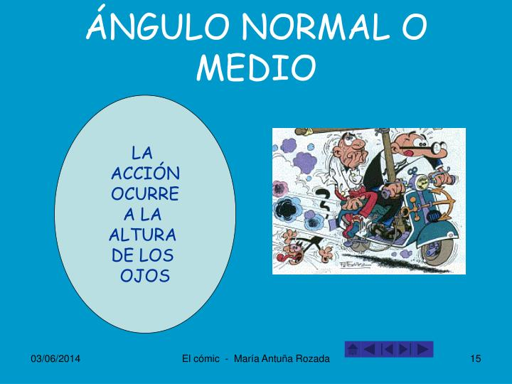 ÁNGULO NORMAL O MEDIO