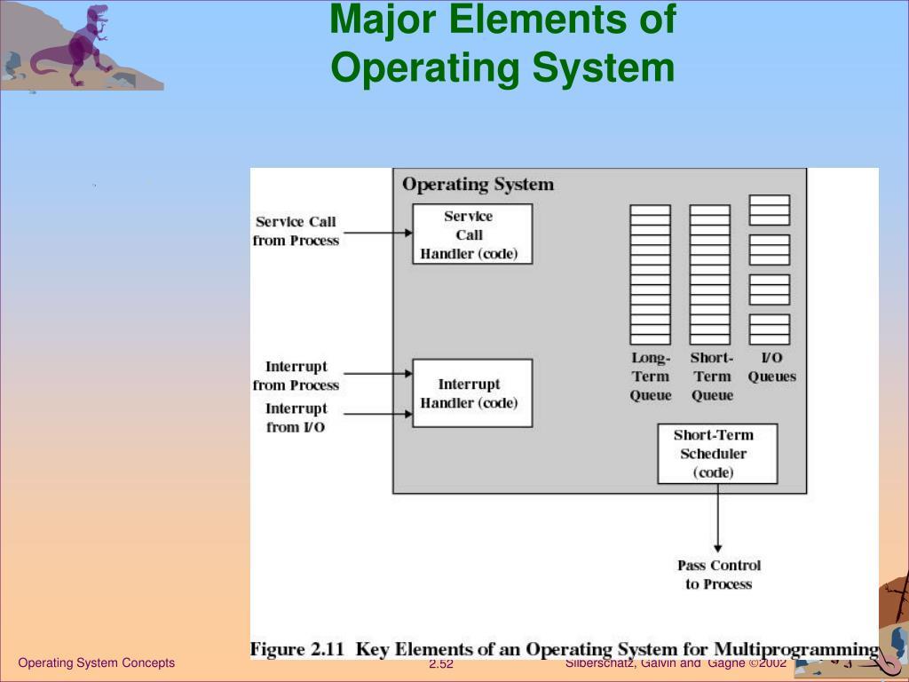 Major Elements of