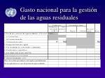 gasto nacional para la gesti n de las aguas residuales1