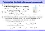 potenciales de electrodo escala internacional1