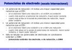 potenciales de electrodo escala internacional2