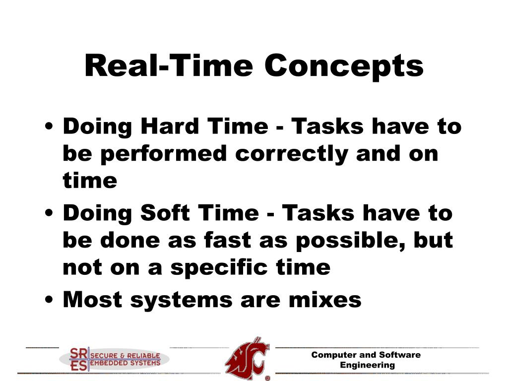 Real-Time Concepts