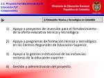 2 2 proyecto fortalecimiento de la educaci n tyt componentes