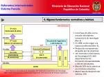 referentes internacionales sistema franc s