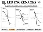 les engrenages6