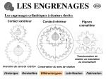 les engrenages9
