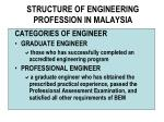 structure of engineering profession in malaysia65