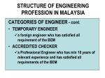 structure of engineering profession in malaysia66