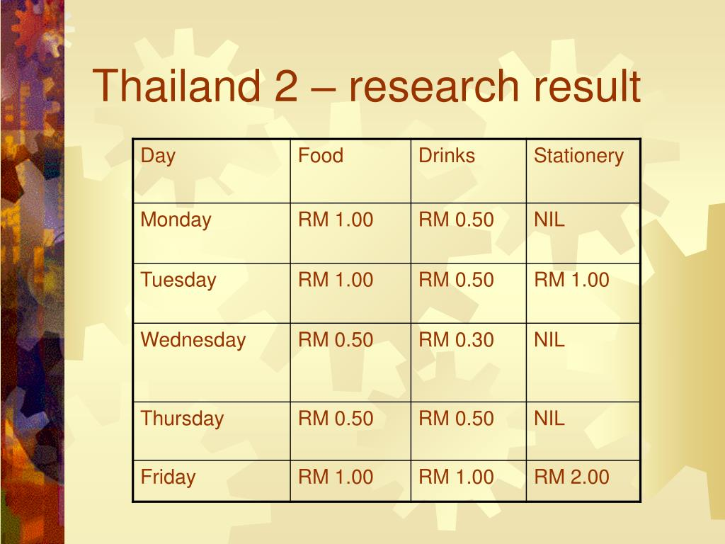 Thailand 2 – research result